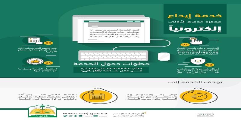"""""""وزارة العدل"""" تطلق خدمة إيداع مذكرة الدفاع الأولى إلكترونياً في القضايا التجارية"""