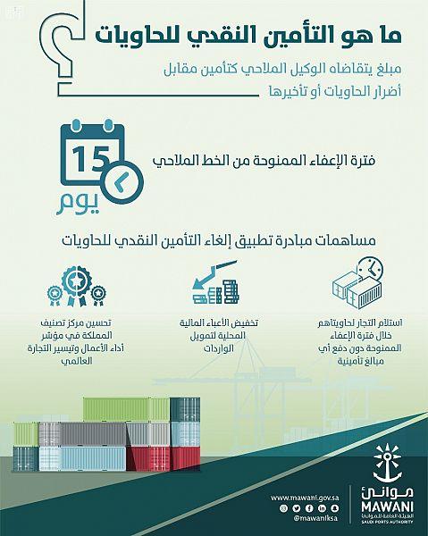 تطبيق مبادرة إلغاء التأمين النقدي للحاويات في الموانئ السعودية