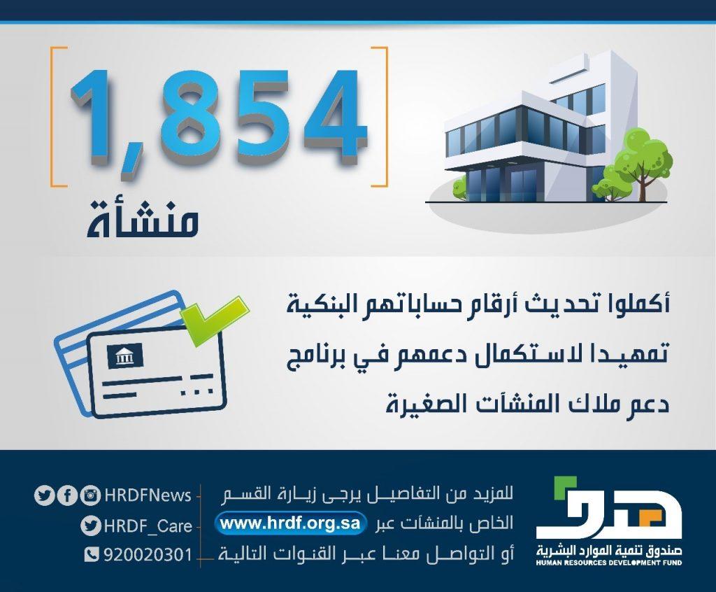 هدف يتواصل مع 1854 منشأة أكملوا تحديث أرقام حساباتهم البنكية