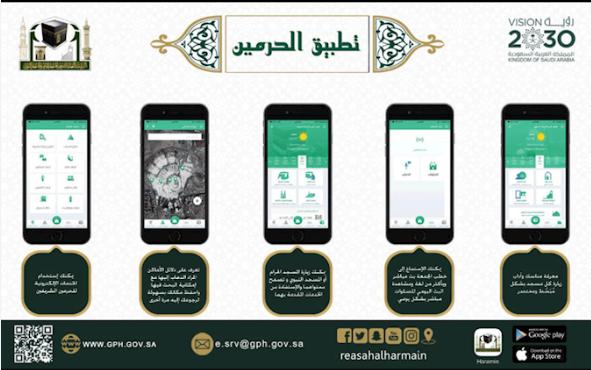 """إطلاق التطبيق الجديد """"حرمين"""" لقاصدي الحرمين و منسوبي الرئاسة"""