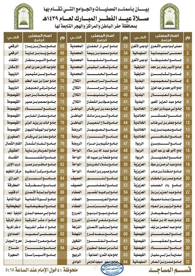 بالأسماء .. أوقاف حفر الباطن تعلن أماكن إقامة صلاة عيد الفطر