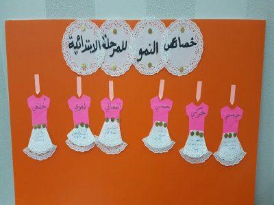 مكتب تعليم شرق مكة ينفذ ورشة مهارات فطن الشخصية والإجتماعية أضواء الوطن